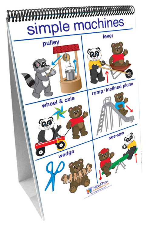 Pushing, Moving & Pulling Science Readiness - Flip Charts