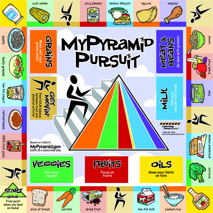 Learning ZoneXpress MyPyramid Junior Pursuit Board Game, Grade 2 - 8