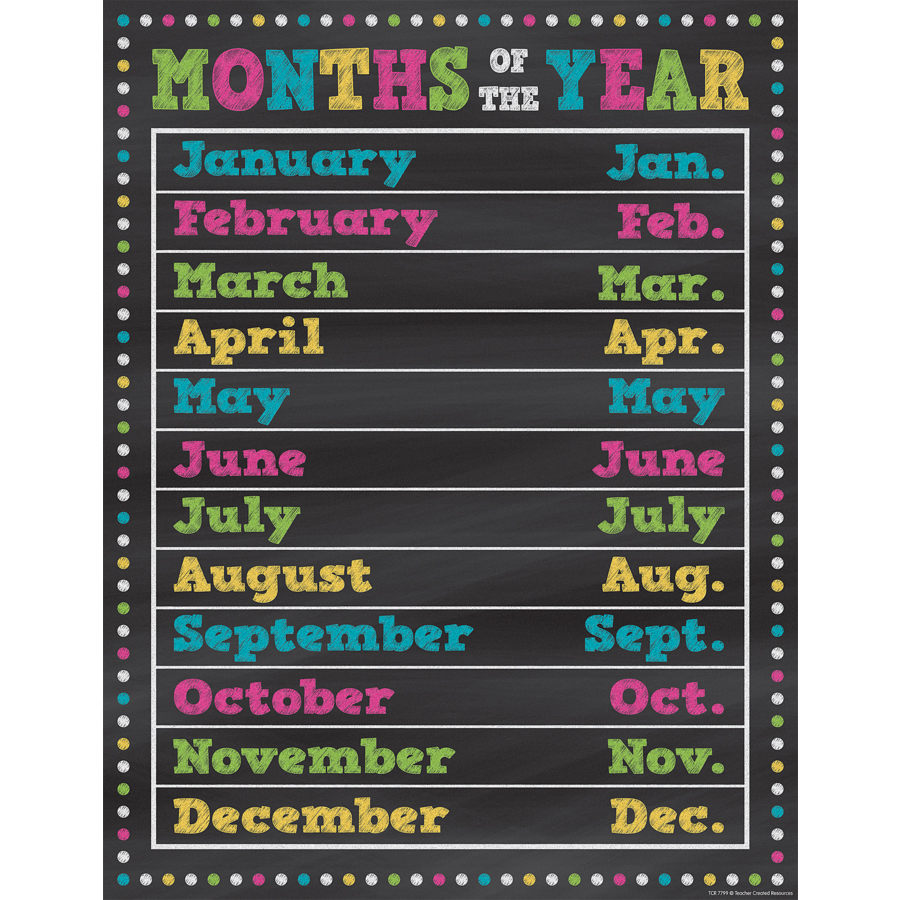 Chalkboard Brights Months of the Year Chart