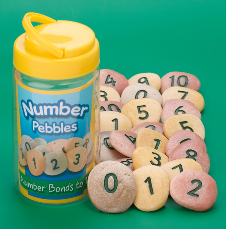 Number Bonds - Numbers to 10