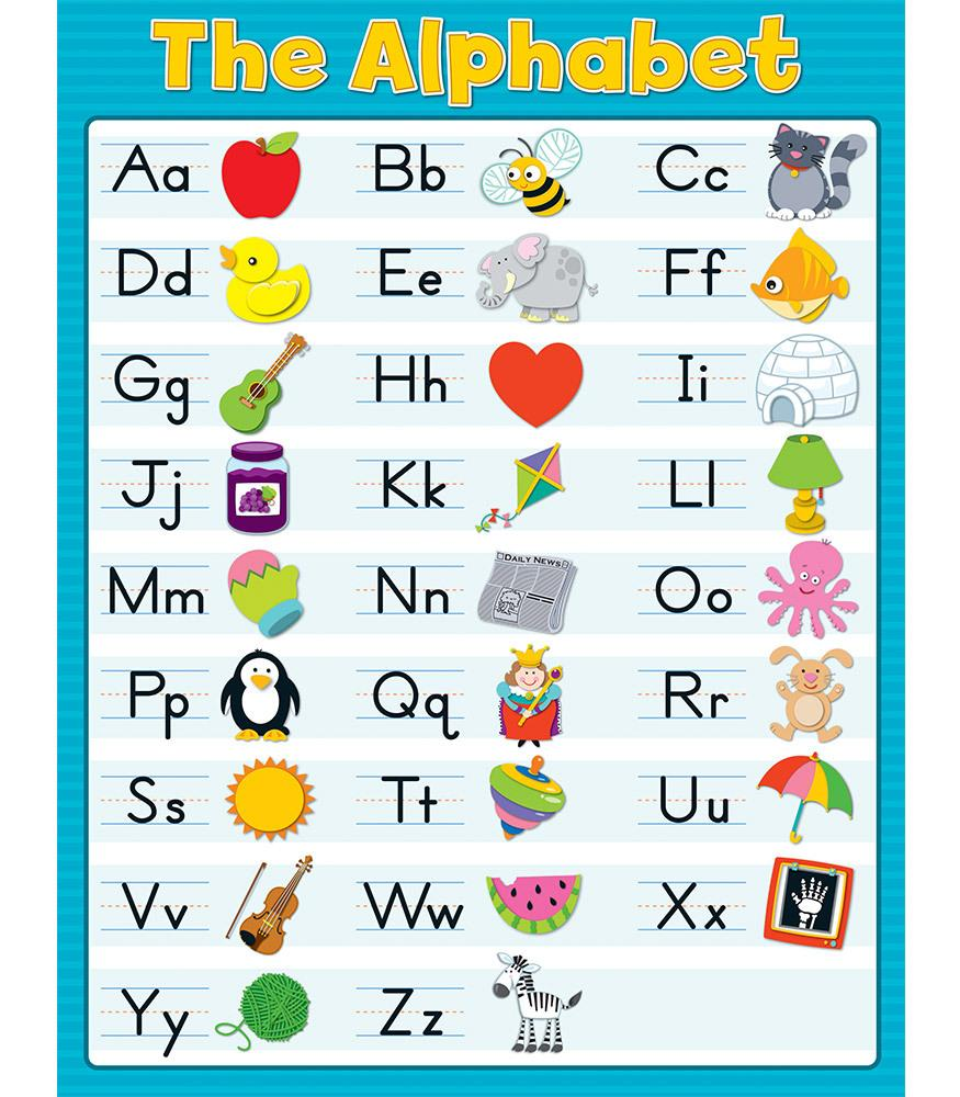photo regarding Free Printable Alphabet Chart identify The Alphabet Chart