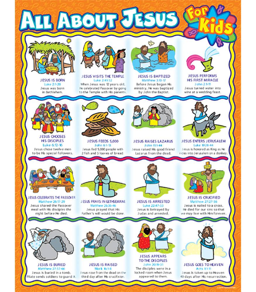 All about Jesus for Kids Chart