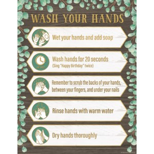 Eucalyptus Wash Your Hands Chart