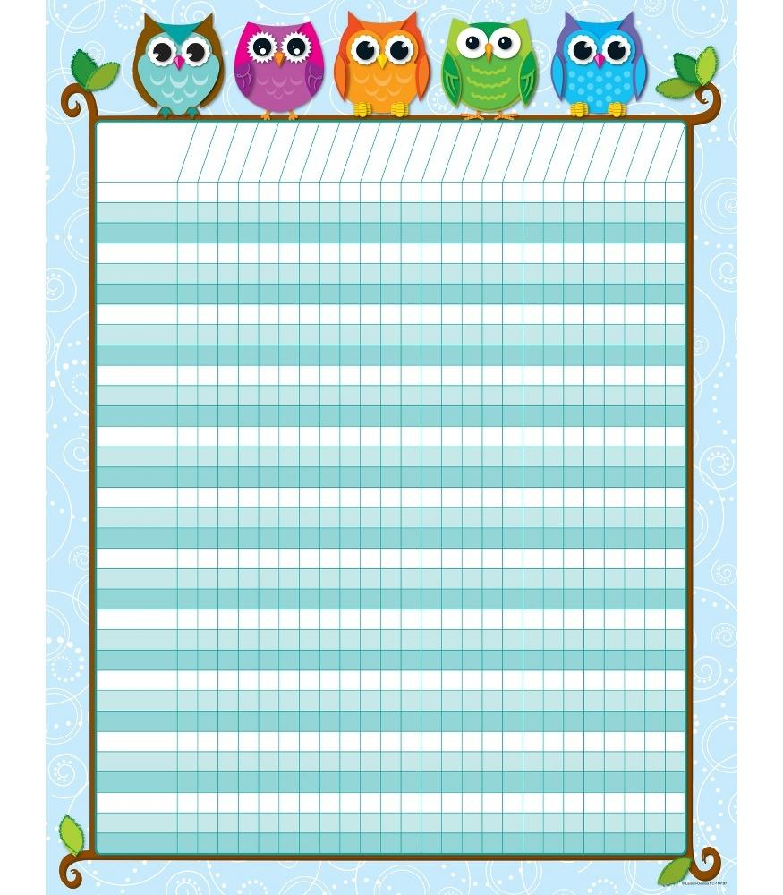 Colorful Owls - Incentive Chart