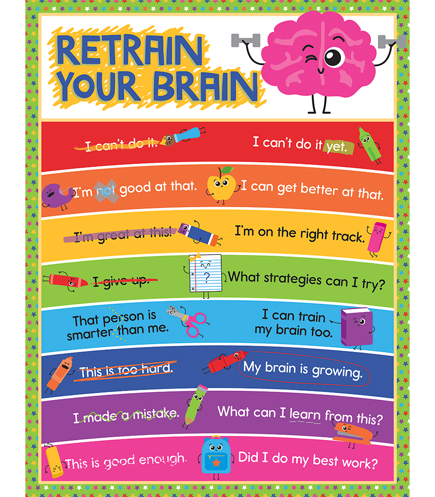 Retrain Your Brain Chart