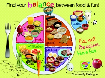 Learning ZoneXpress Poster - Kids MyPlate
