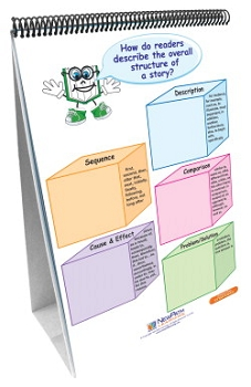 NewPath Curriculum Mastery ELA Common Core Strategies - Flip Chart Set, Grade 2