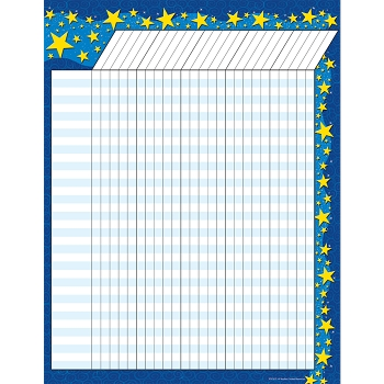 Starry Night - Incentive Chart