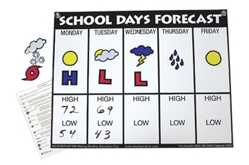 School Days Forecast - with Optional Clings