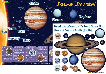 Solar System - Magnetic Wall Sticker