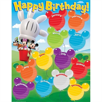 Mickey Mouse Clubhouse Birthday Chart