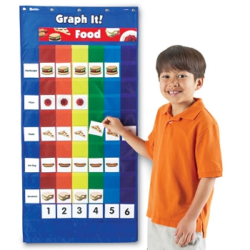 Double-Sided Graphing - Pocket Chart