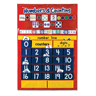 Numbers & Counting - Pocket Chart