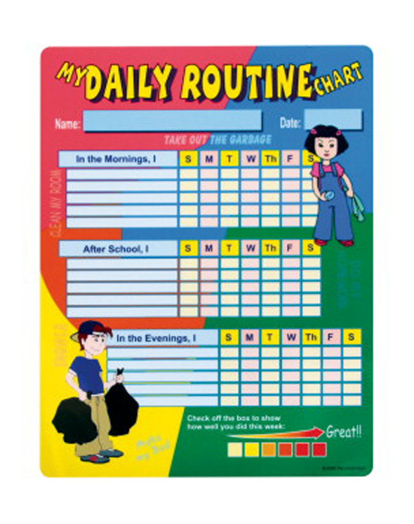My Daily Routine Responsibility Laminated Chart Set - Set of 3