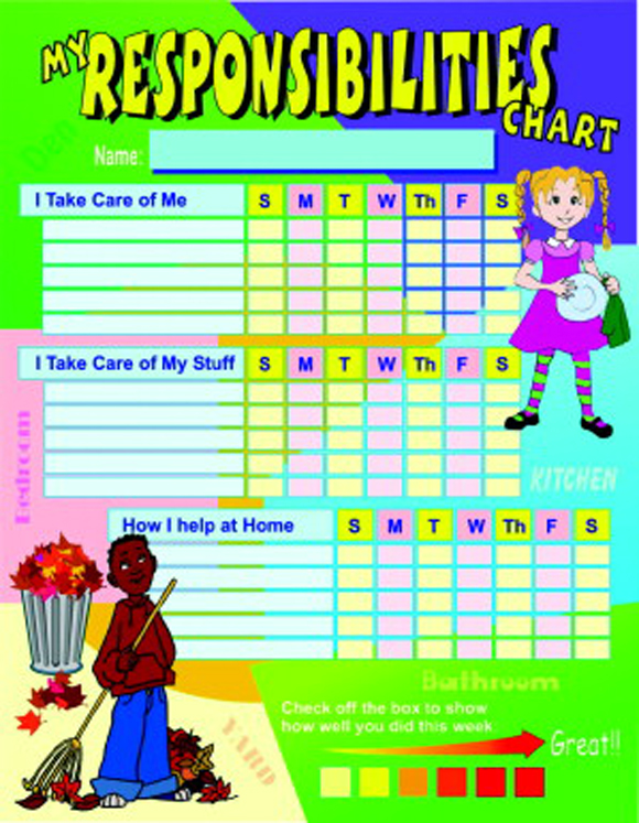 My Responsibilities Laminated Chart Set - Set of 3