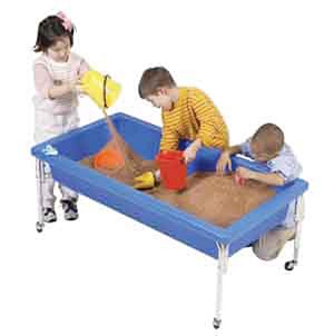 Activity Table with Top