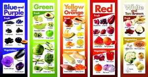Learning ZoneXpress Fruits and Vegetables by Color Poster Set - Assorted Color - Set of 5